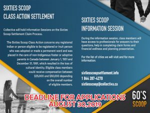 Sixties Scoop National Settlement
